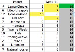 Week 11.png